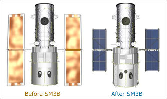 Hubble after SM3B