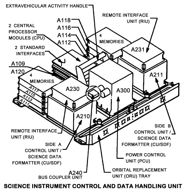 servicing mission 4 - technology - components