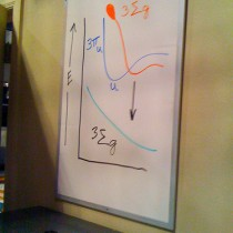 Big Bang Theory Whiteboard