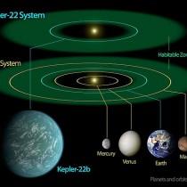 Blueshift Ponders - Exoplanet