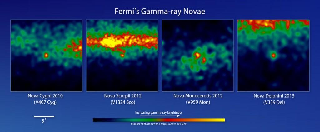 Gamma-ray Novae