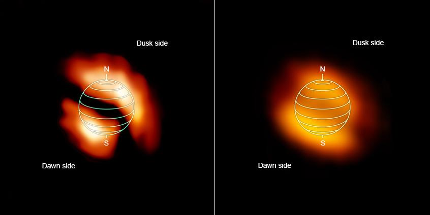 Titan's Atmosphere