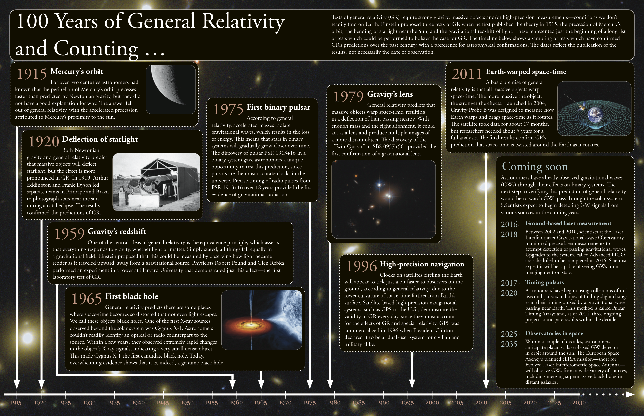 Testing General Relativity Nasa Blueshift