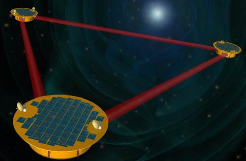 Resultado de imagen para lisa interferometer