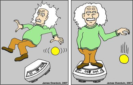 Einstein's Equivalence Principle