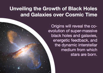 Unveiling the Growth of Black Holes and Galaxies over Cosmic Time